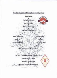 Lam Tang Kung Fu Academy - Family Tree